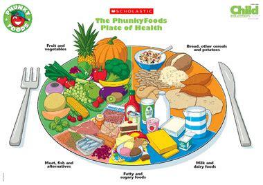 Essay On Advantages Of Balanced Diet